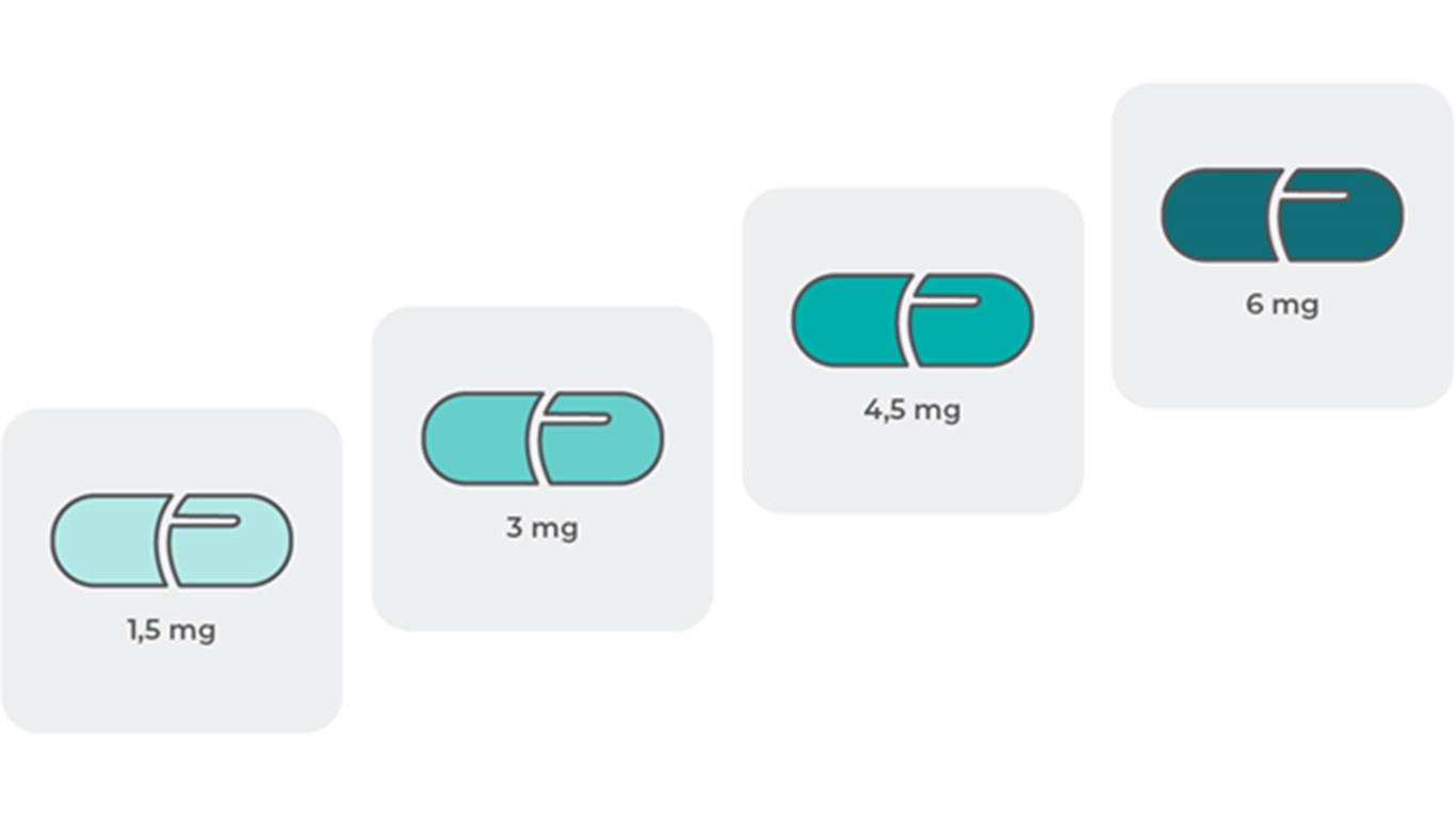 Reagila dose strengths 1.5mg, 3mg, 4.5mg, 6mg/d.