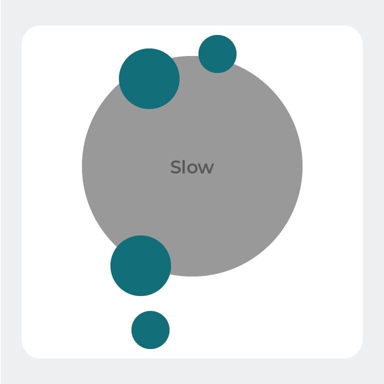 Slow titration in Reagila